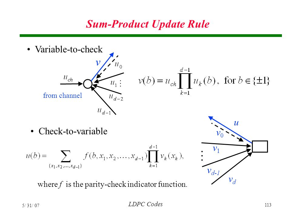 Sum-Product Update Rule