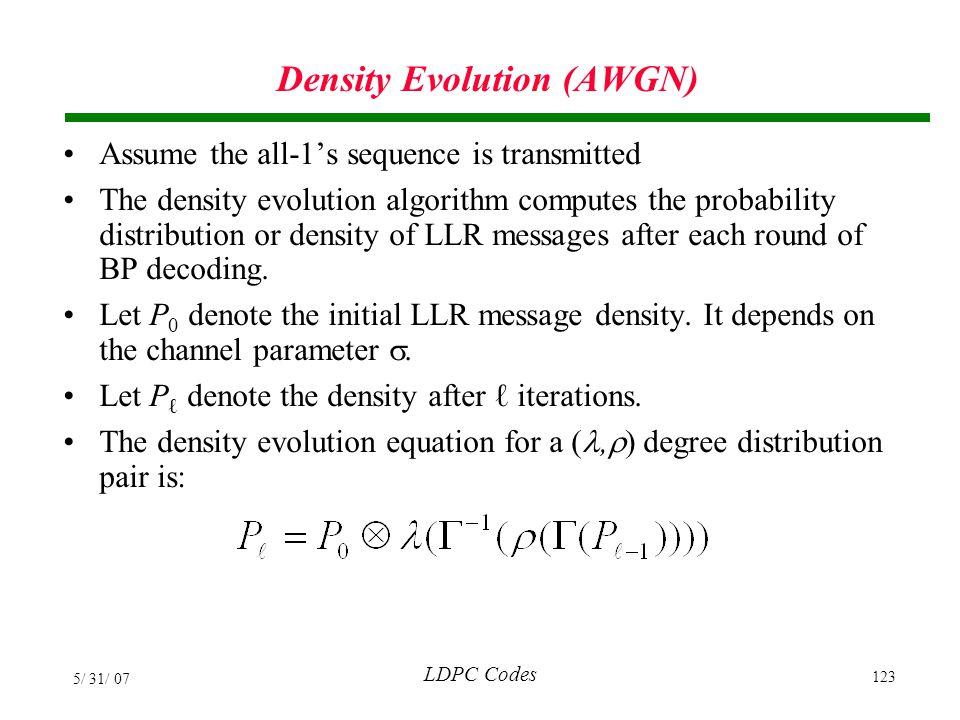 Density Evolution (AWGN)