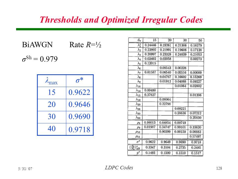 Thresholds and Optimized Irregular Codes