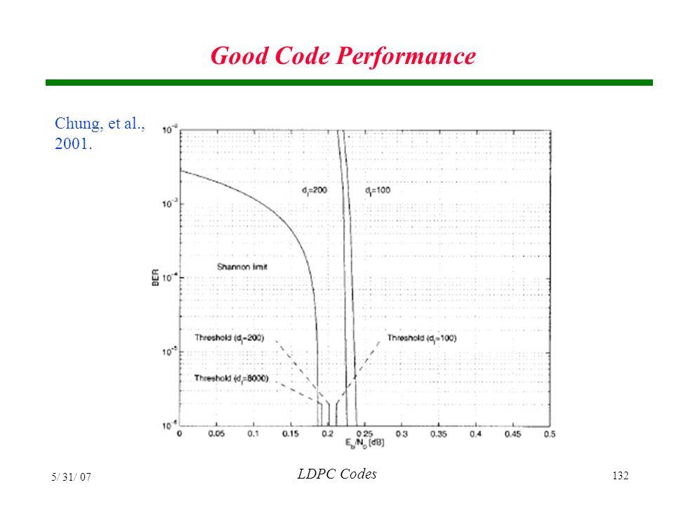 Good Code Performance Chung, et al., 2001. 5/ 31/ 07