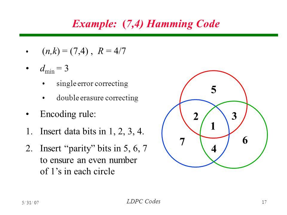 Example: (7,4) Hamming Code
