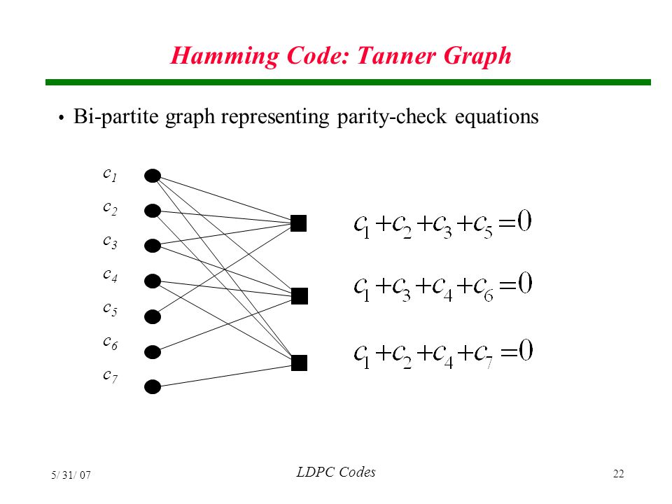 Hamming Code: Tanner Graph