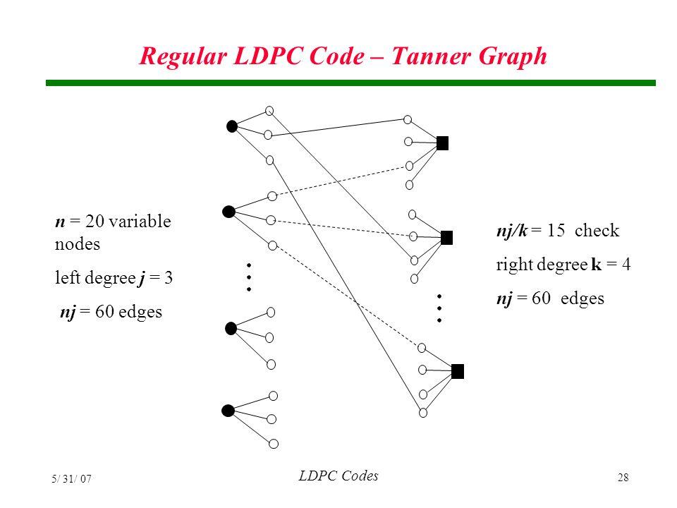 Regular LDPC Code – Tanner Graph