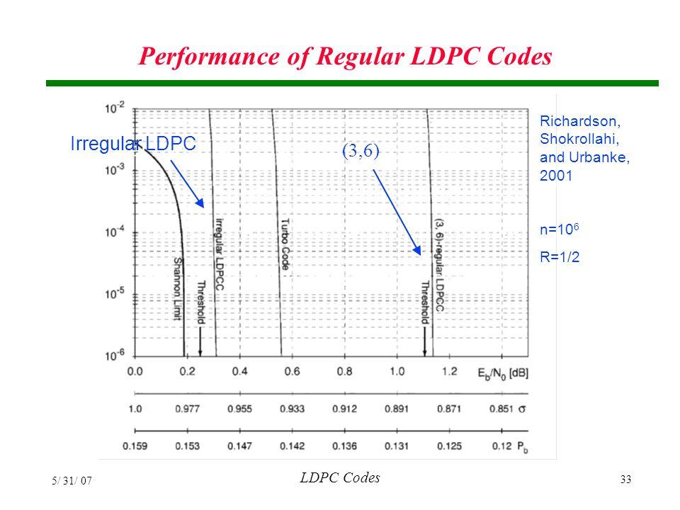 Performance of Regular LDPC Codes