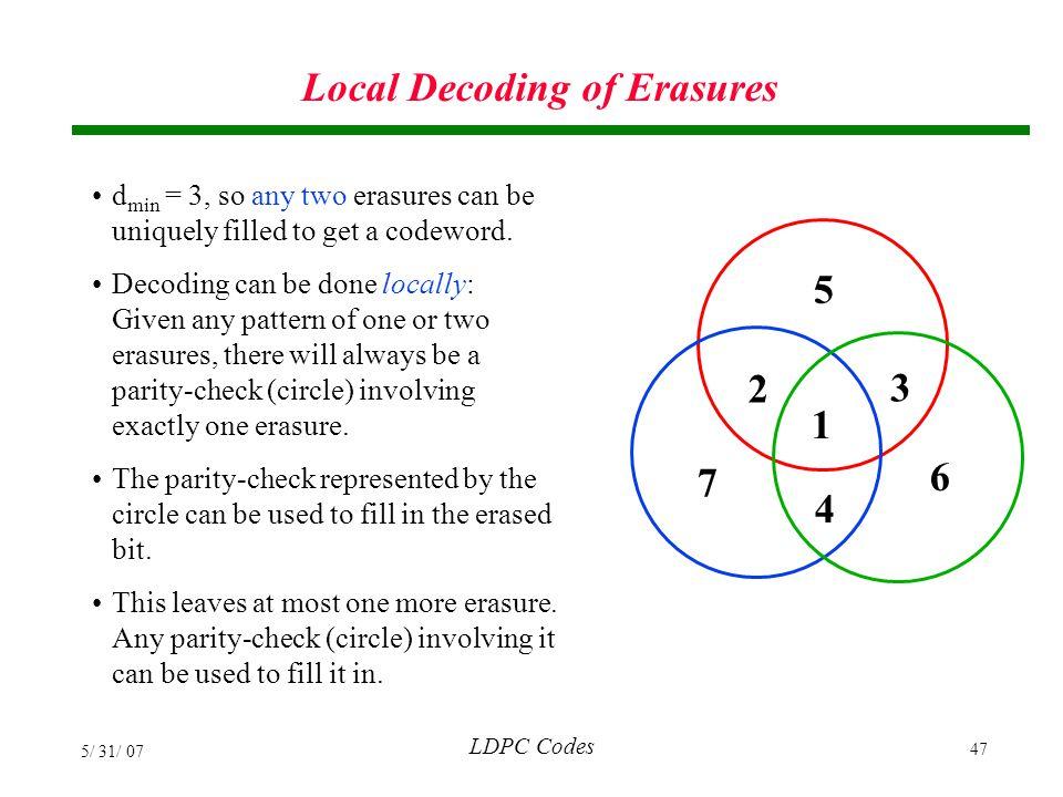 Local Decoding of Erasures