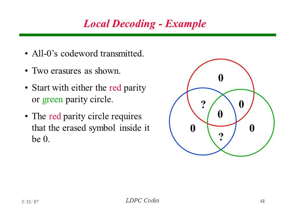 Local Decoding - Example