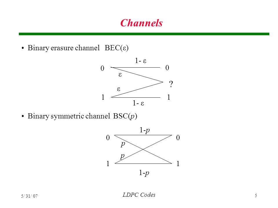 Channels Binary erasure channel BEC(ε) 1- ε ε 1