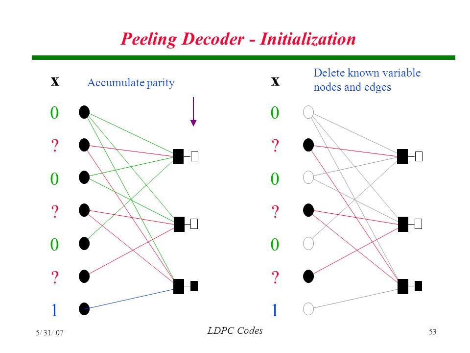 Peeling Decoder - Initialization