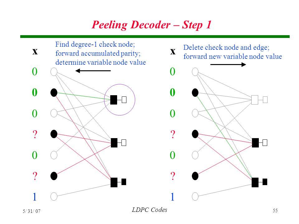 Peeling Decoder – Step 1 x 1 x 1