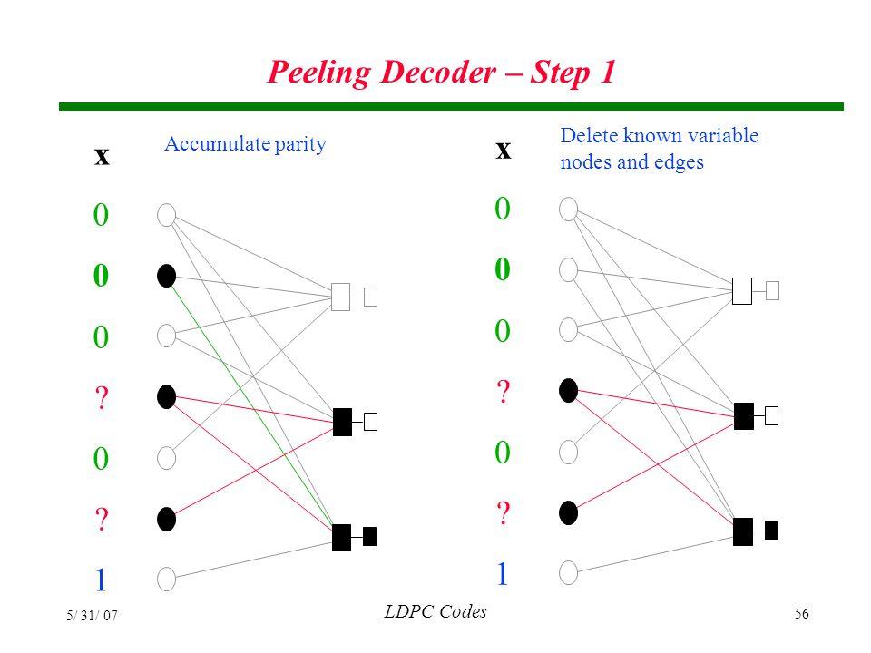Peeling Decoder – Step 1 x x 1 1