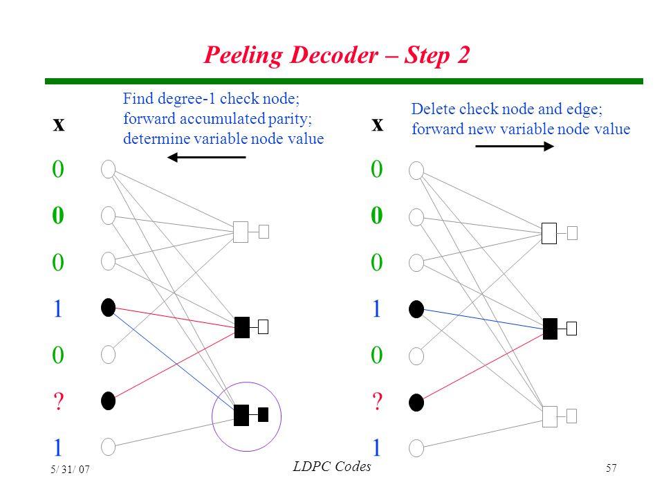 Peeling Decoder – Step 2 x 1 x 1
