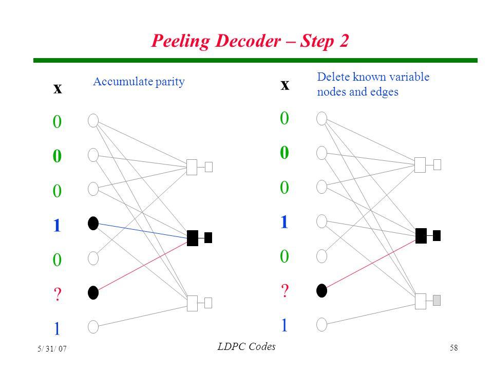 Peeling Decoder – Step 2 x x 1 1