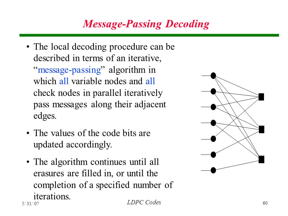 Message-Passing Decoding