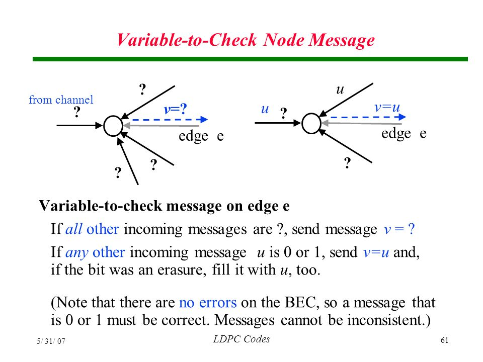 Variable-to-Check Node Message