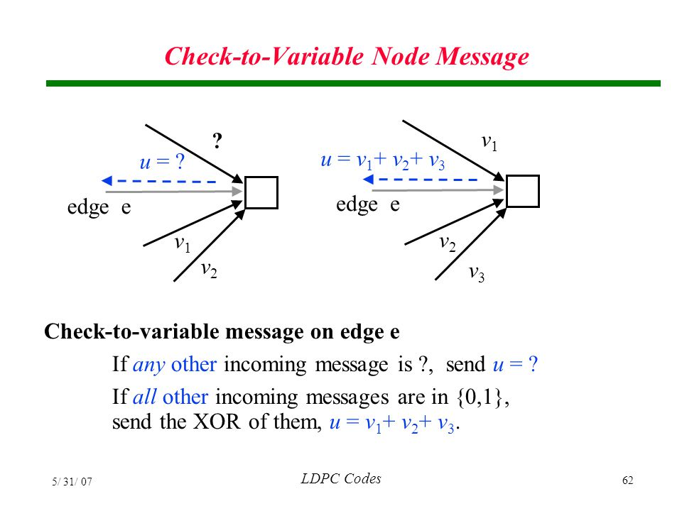 Check-to-Variable Node Message