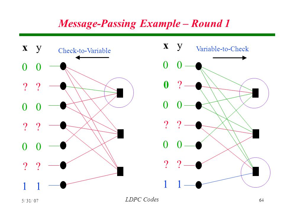 Message-Passing Example – Round 1