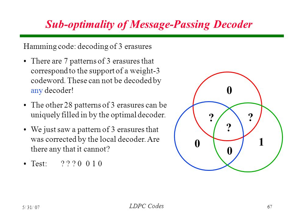 Sub-optimality of Message-Passing Decoder