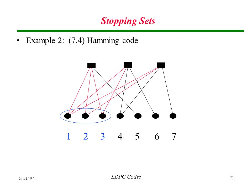 Stopping Sets Example 2: (7,4) Hamming code 1 2 3 4 5 6 7 5/ 31/ 07