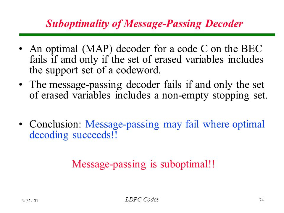 Suboptimality of Message-Passing Decoder