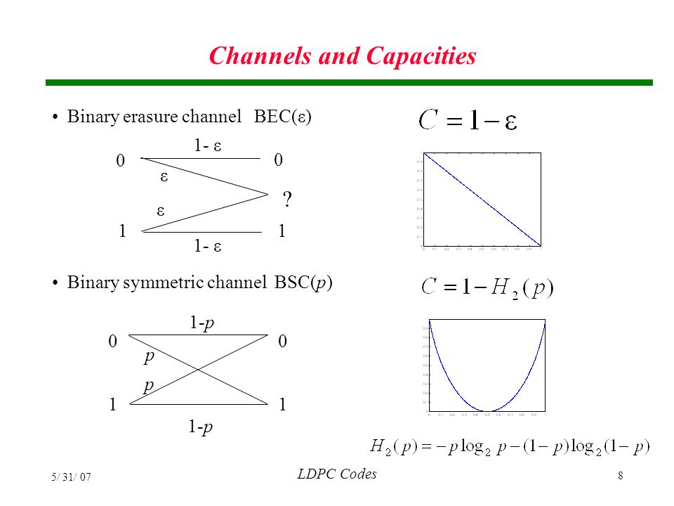 Channels and Capacities