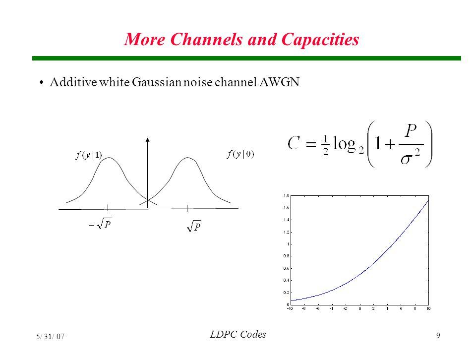 More Channels and Capacities