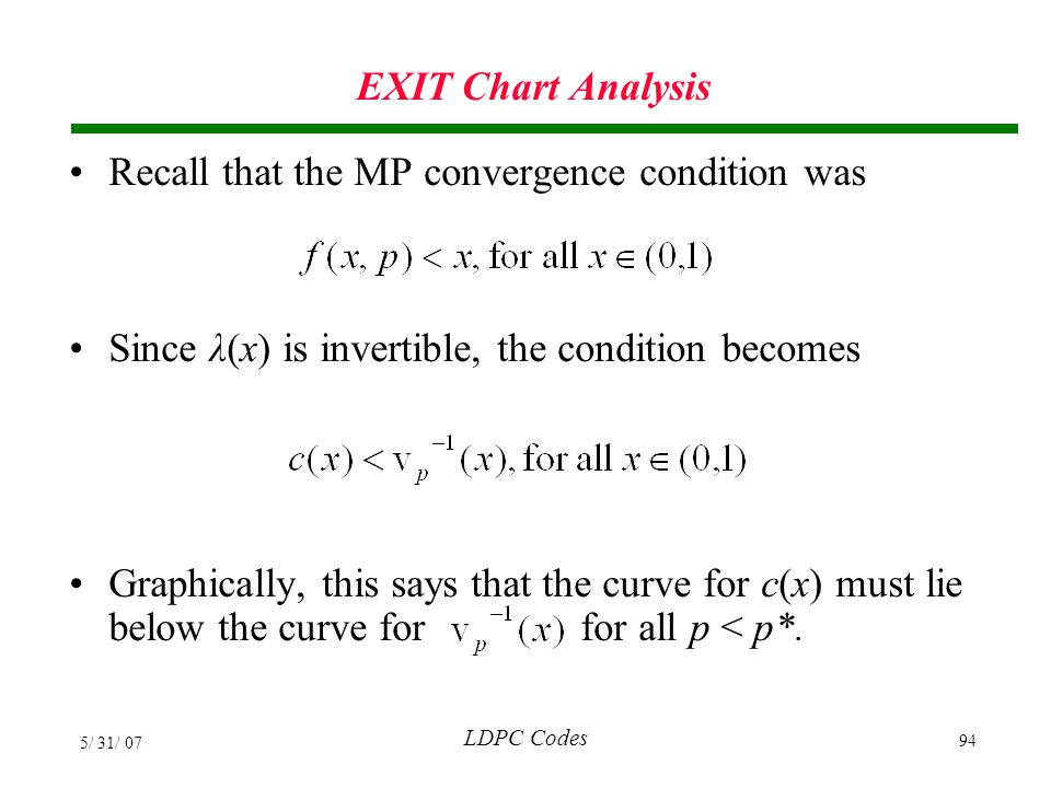 Recall that the MP convergence condition was