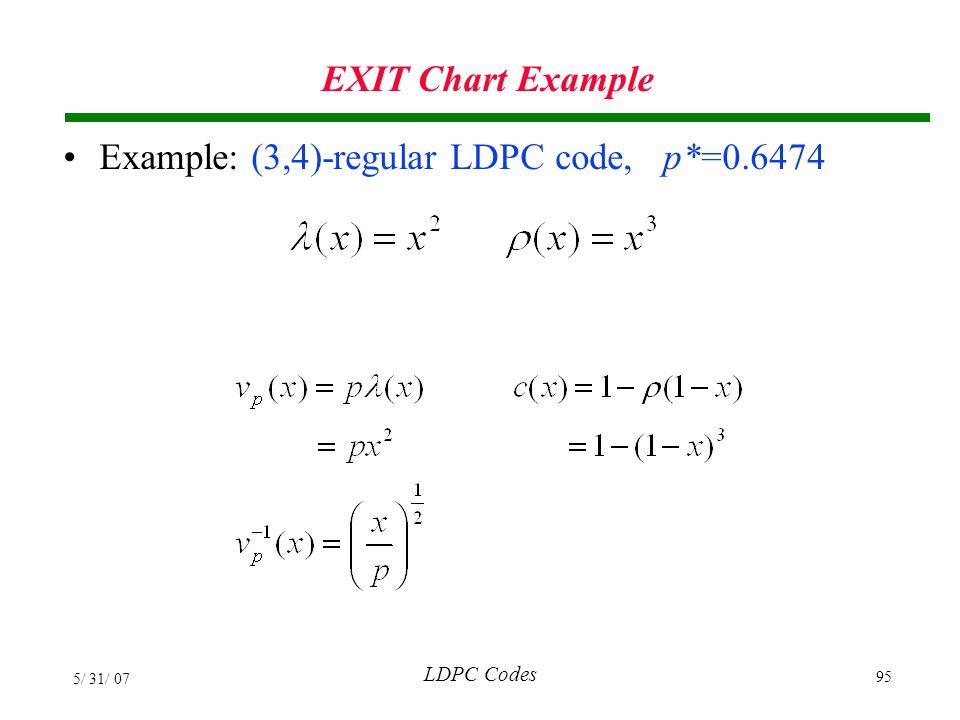 Example: (3,4)-regular LDPC code, p*=0.6474