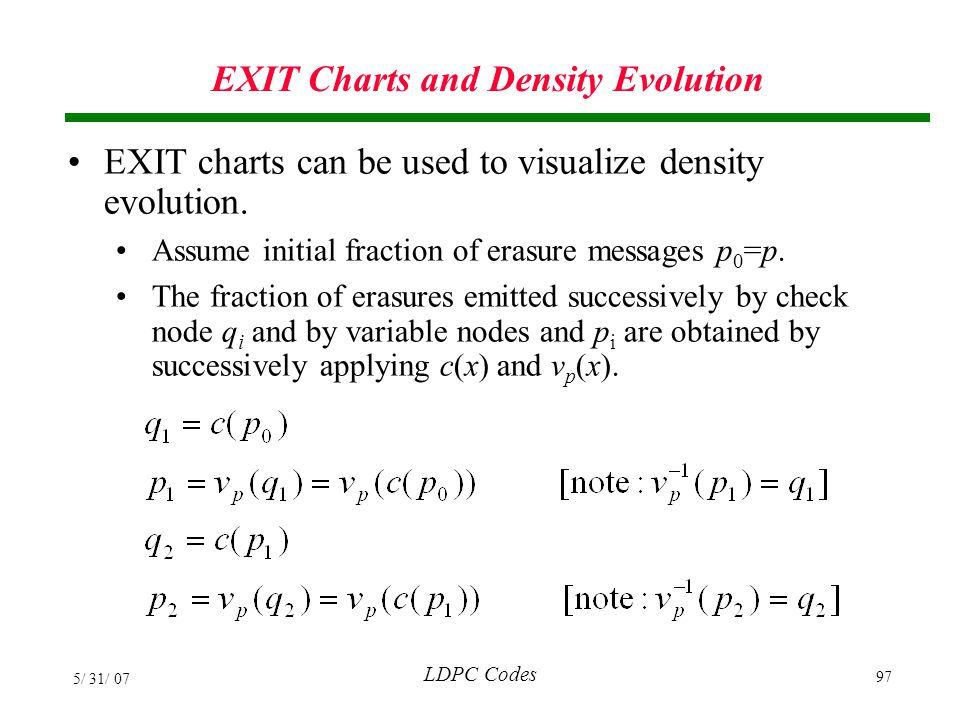 EXIT Charts and Density Evolution