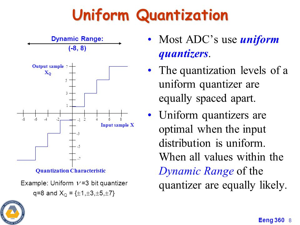 Quantization Characteristic