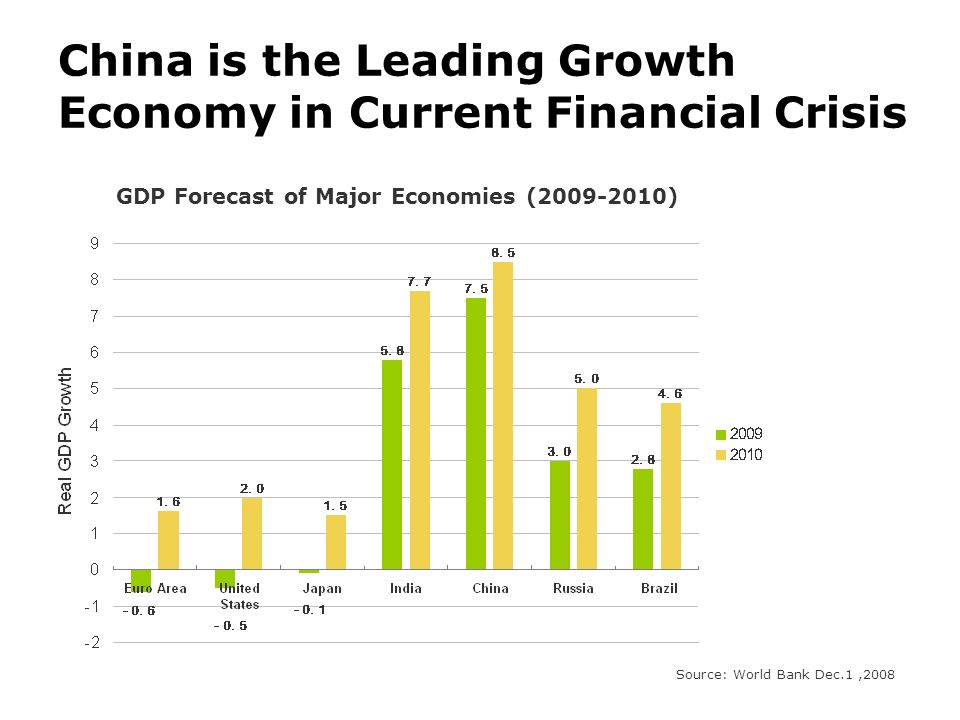 China is the Leading Growth Economy in Current Financial Crisis