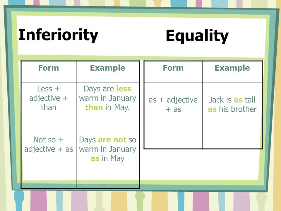 Inferiority Equality Form Example Form Example Less + adjective + than