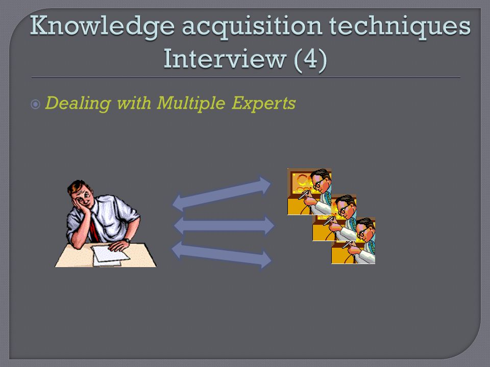 Knowledge acquisition techniques Interview (4)