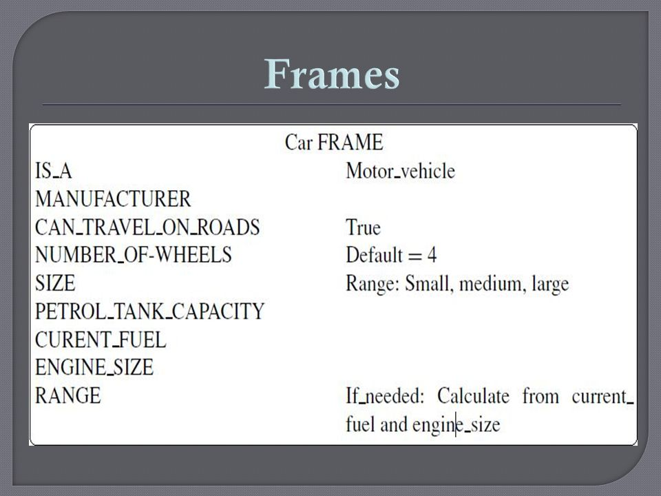 Frames An Introduction to Knowledge Engineering, Simon Kendal, Malcolm Creen