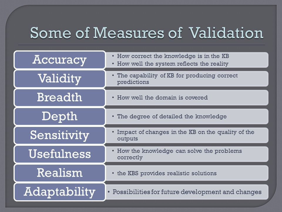 Some of Measures of Validation