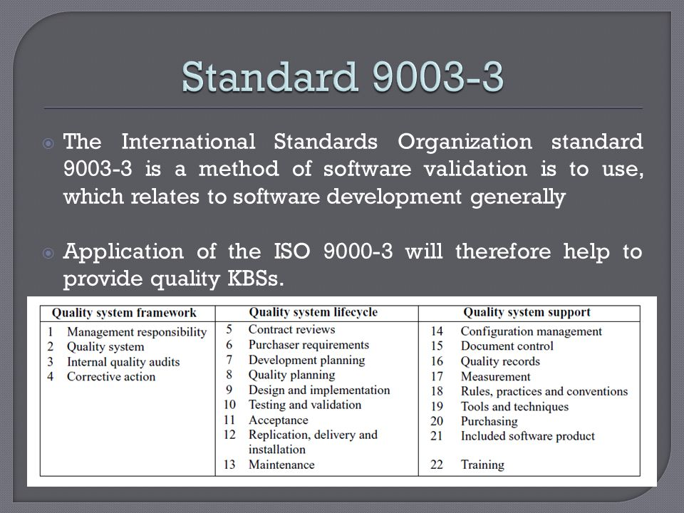 Standard 9003-3