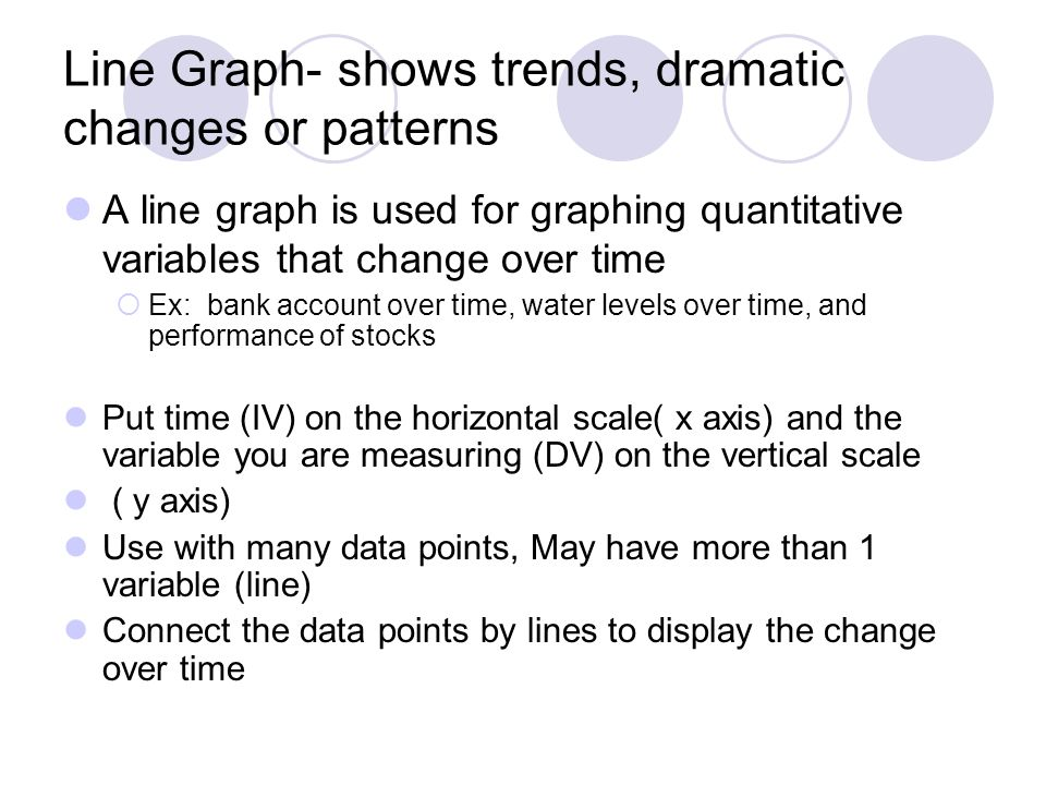 Line Graph- shows trends, dramatic changes or patterns