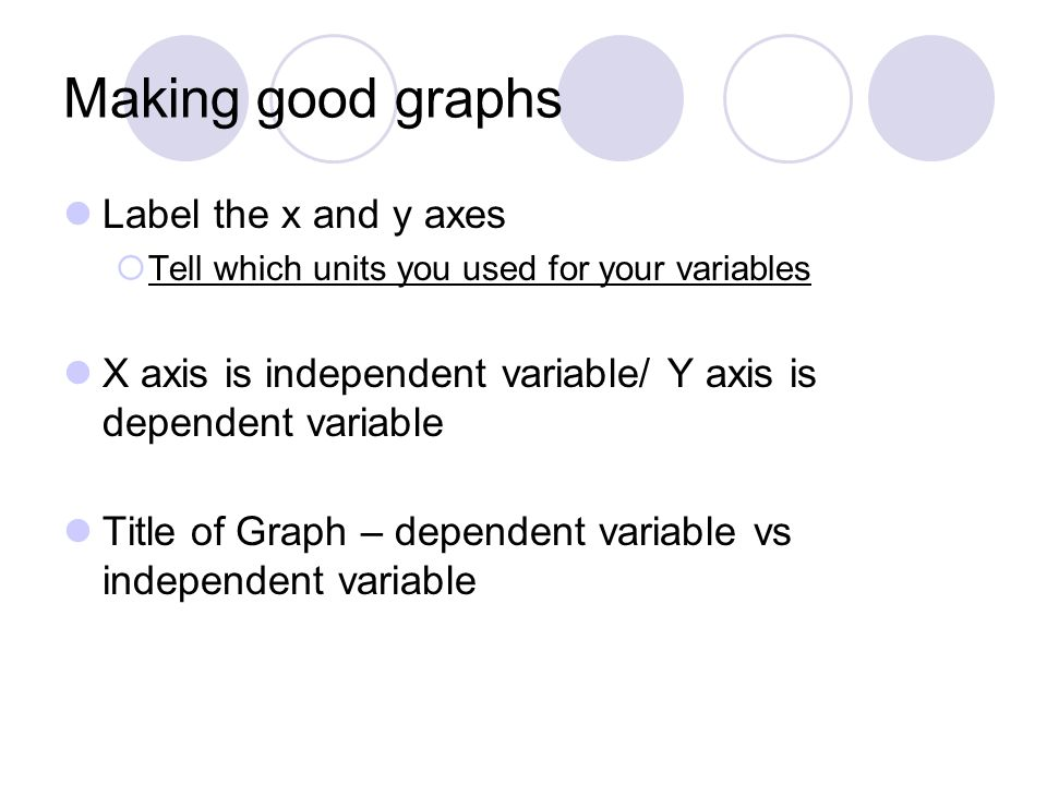Making good graphs Label the x and y axes