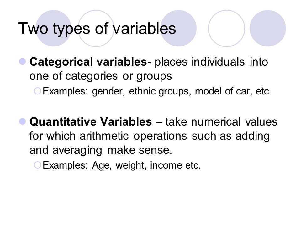 Two types of variables Categorical variables- places individuals into one of categories or groups.