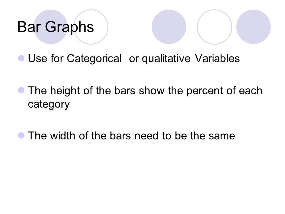 Bar Graphs Use for Categorical or qualitative Variables