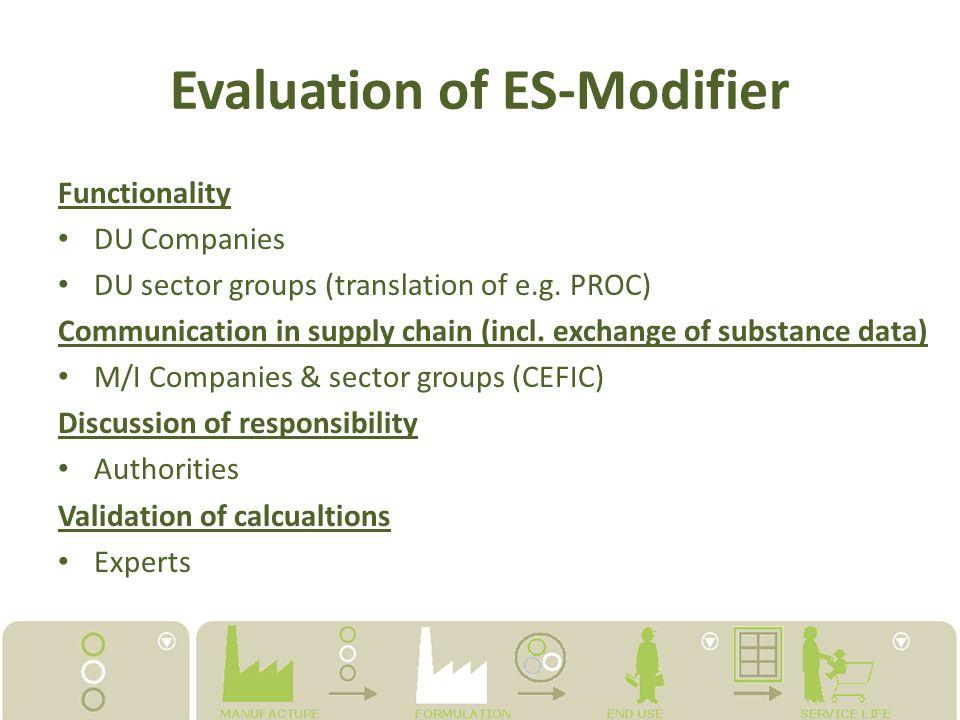 Evaluation of ES-Modifier