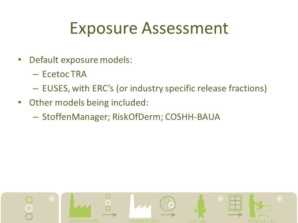 Exposure Assessment Default exposure models: Ecetoc TRA