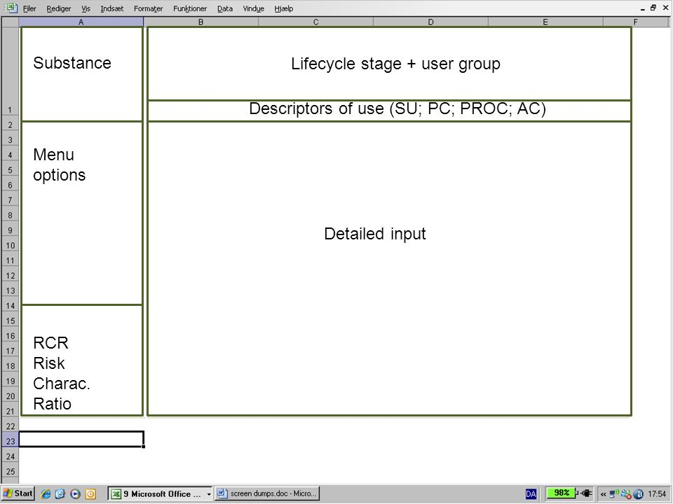 Substance Lifecycle stage + user group. Descriptors of use (SU; PC; PROC; AC) Menu. options. Detailed input.
