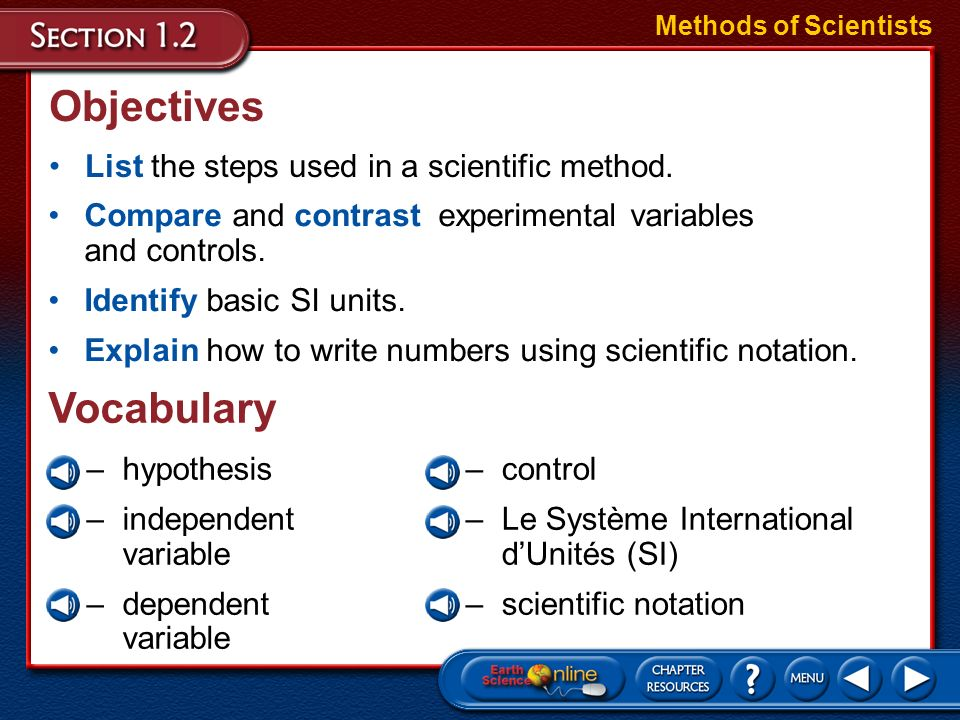 Objectives Vocabulary List the steps used in a scientific method.