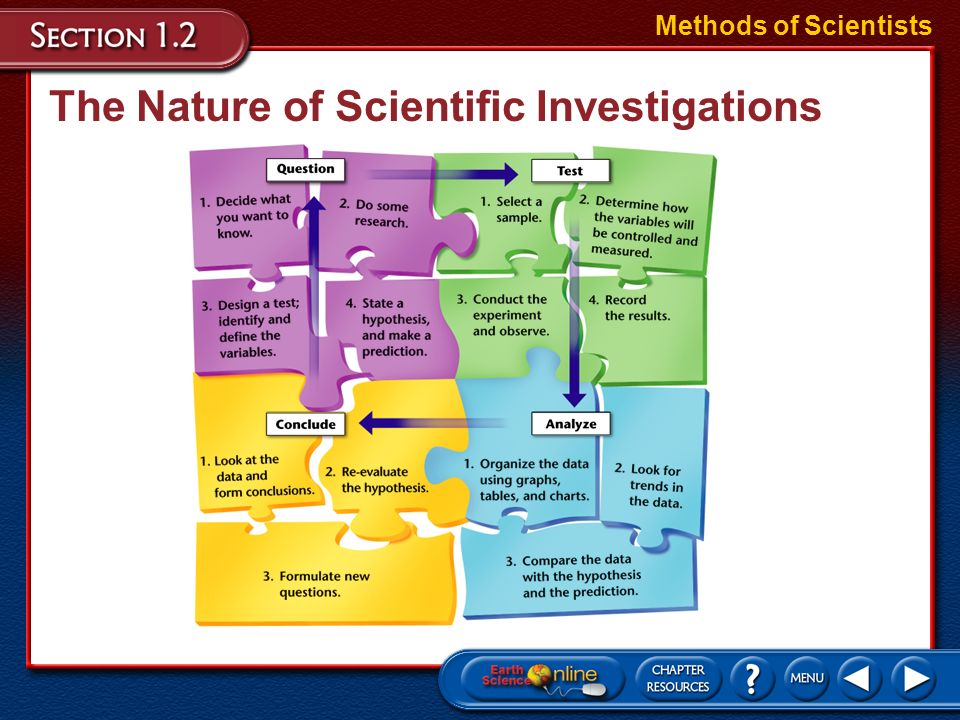 The Nature of Scientific Investigations