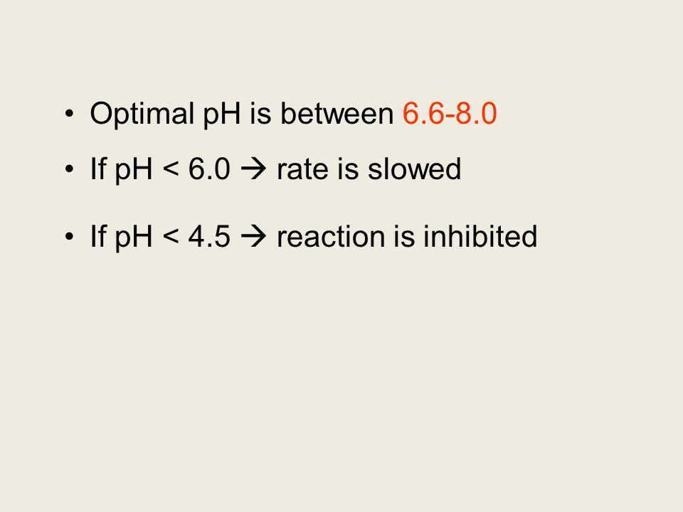 Optimal pH is between 6.6-8.0 If pH < 6.0  rate is slowed If pH < 4.5  reaction is inhibited