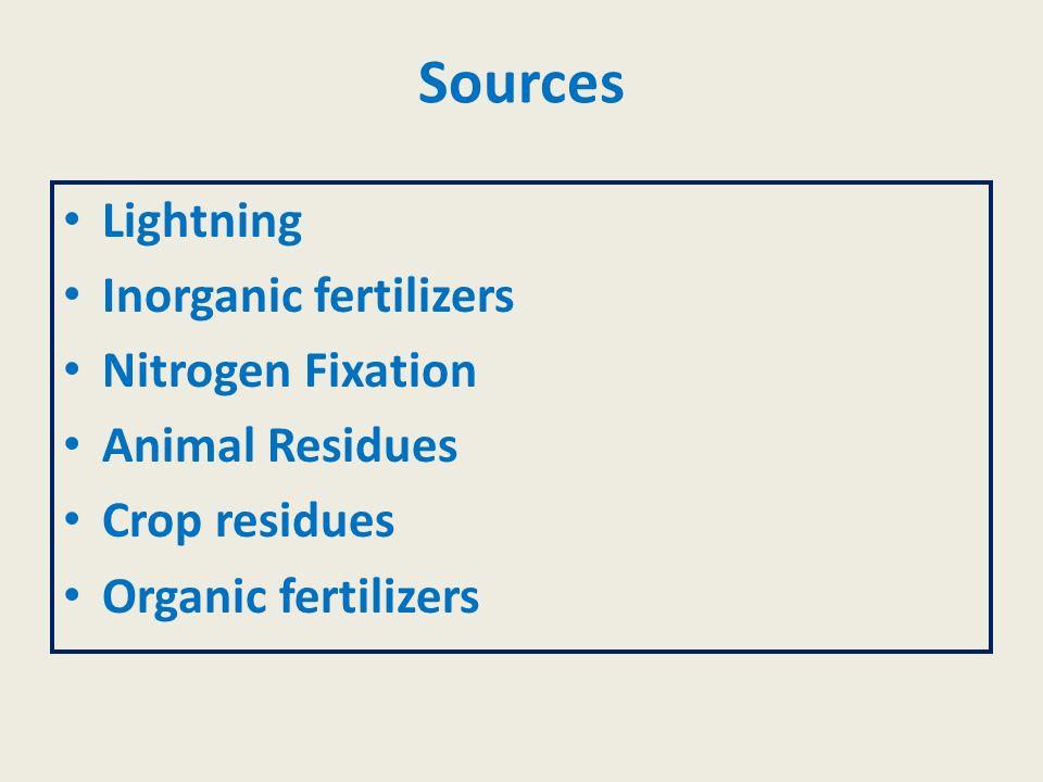 Sources Lightning Inorganic fertilizers Nitrogen Fixation