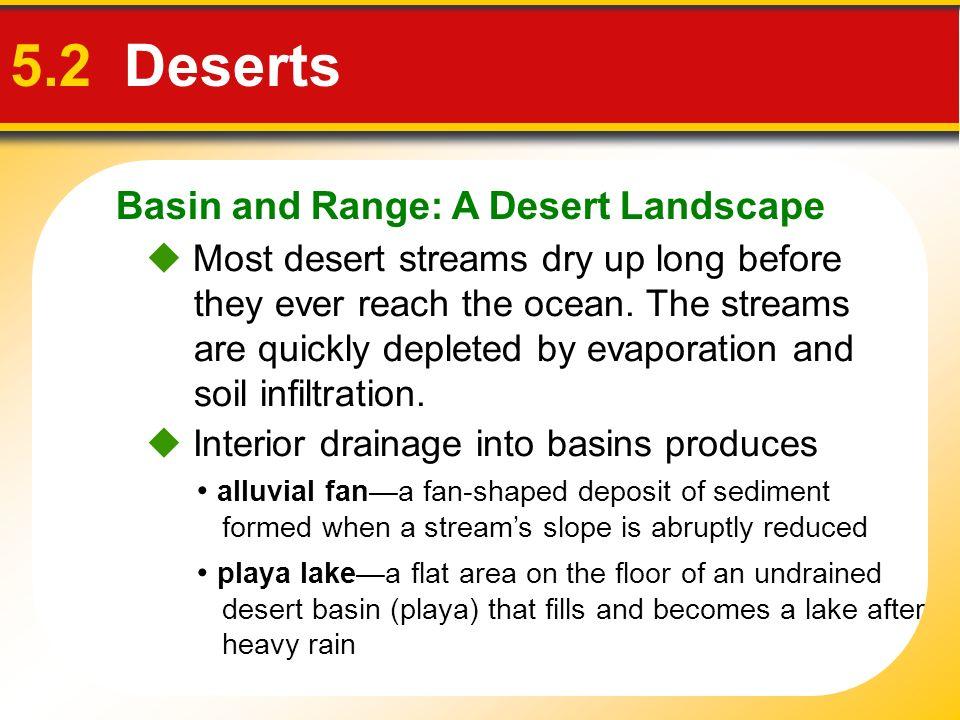 5.2 Deserts Basin and Range: A Desert Landscape