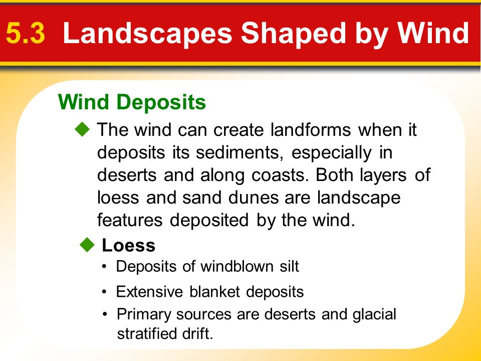 5.3 Landscapes Shaped by Wind