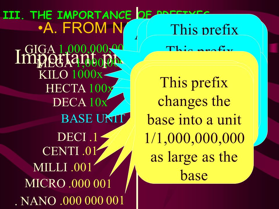 III. THE IMPORTANCE OF PREFIXES