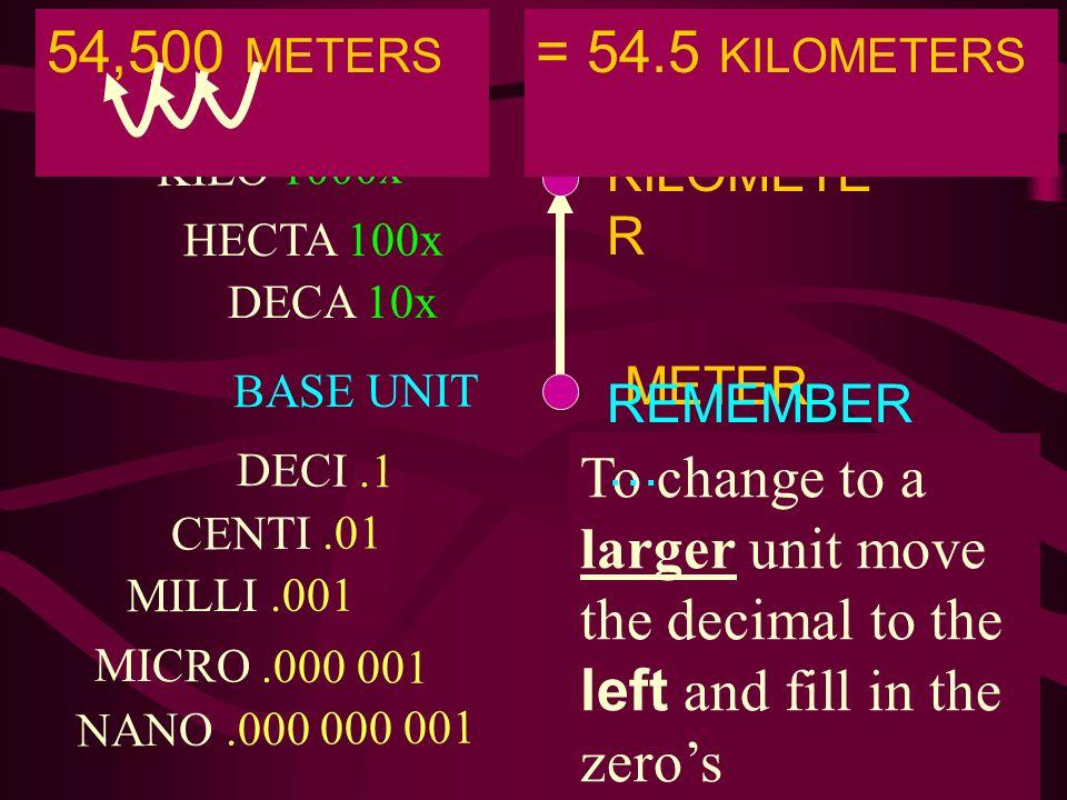GIGA 1,000,000,000 54,500 METERS. = 54.5 KILOMETERS. MEGA 1,000,000x. KILO 1000x. KILOMETER. HECTA 100x.